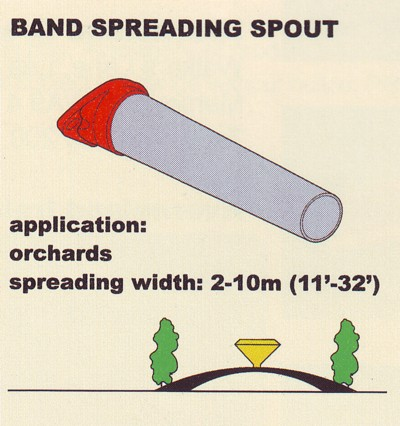 [Spout 2 sided banding wide rows Picture # 1]