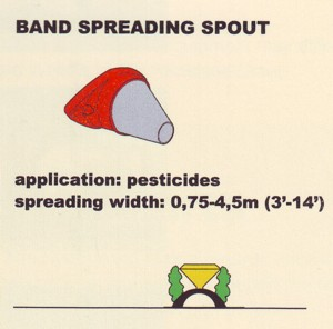 [Spout 2 sided banding Picture # 1]